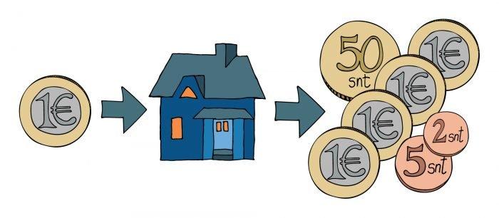 Klubitalopajatso: Kun Klubitaloon sijoitetaan yksi euro, se tuottaa 4,57€ säästön.